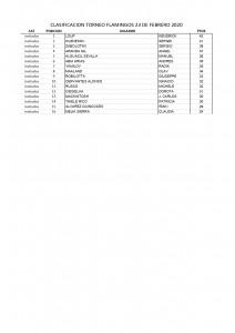 23 Febrero FLAMINGOS CLUB_2_page-0002